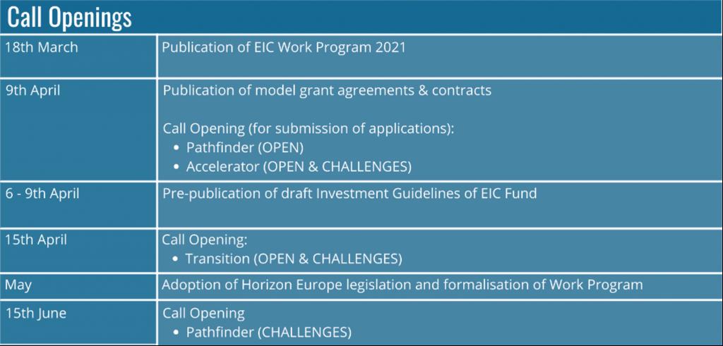 European Innovation Council_3