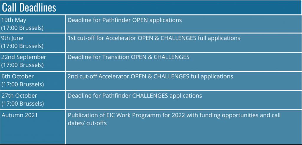 European Innovation Council_4